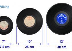 Velikosti desky (zdroj: Wikina)