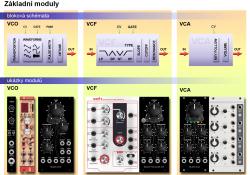 Základní moduly