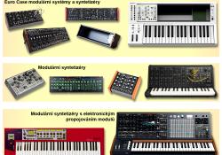 Euro Case a modularní syntetizéry