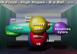 3D-mix - sloka B a refrén
