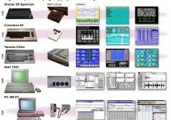Legendární počítače a programy