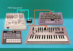 Příklad zapojení MIDI sestavy