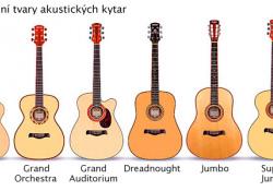 Velikosti akustické kytary