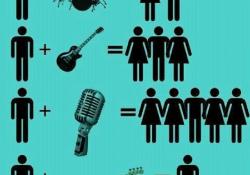 Rozdíl mezi zpěvákem a basákem