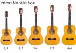 Velikosti klasické kytary